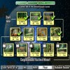 Forest JigSaw Collection