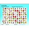 Fruit Links